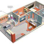 проектирование систем отопления водоснабжения