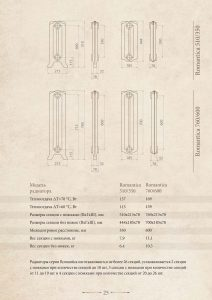 Чугунный дизайн радиатор ROMANTICA 510/350