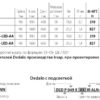 Дизайн радиатор Dedalo 1600-660